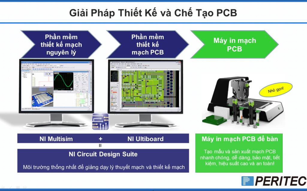 Giải pháp thiết kế và chế tạo PCB với Multisim, Ultiboard và Voltera V-One