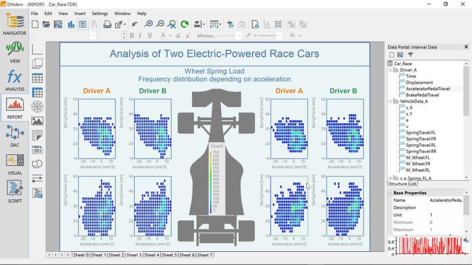 Báo cáo phân tích trên phần mềm DIAdem